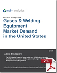 Gases & Welding Equipment