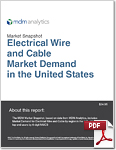 MDM-Market-Snapshot-Electrical-Wire-and-Cable-Cover